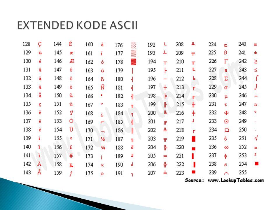 EXTENDED KODE ASCII
