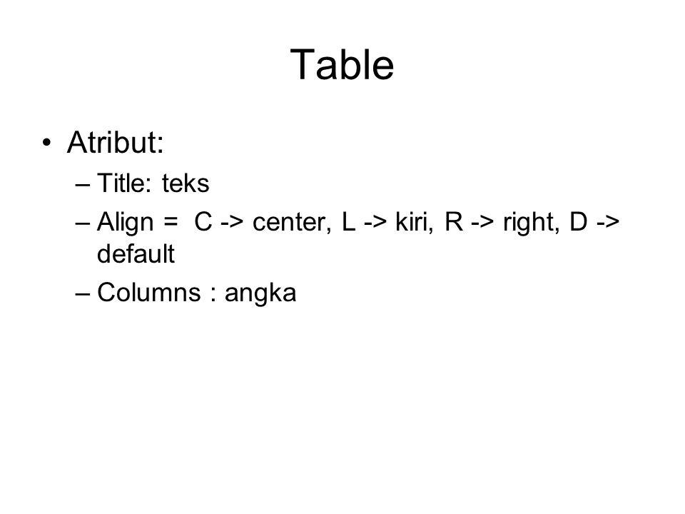 Table Atribut: Title: teks