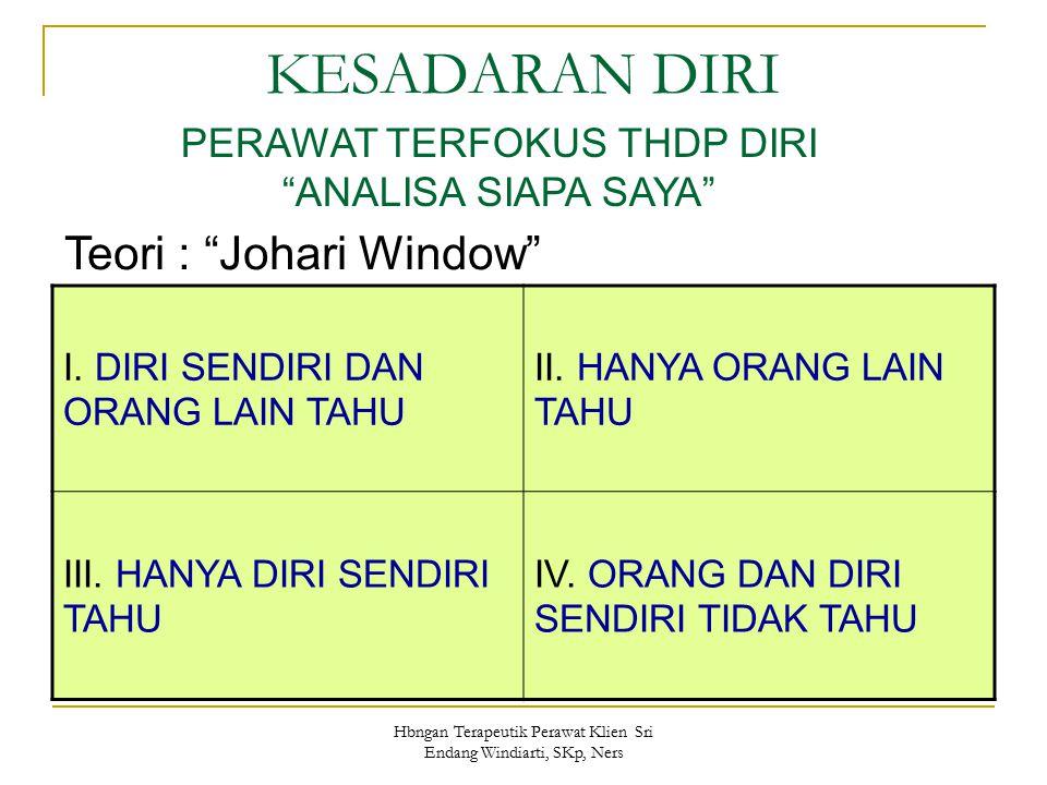 KESADARAN DIRI Teori : Johari Window