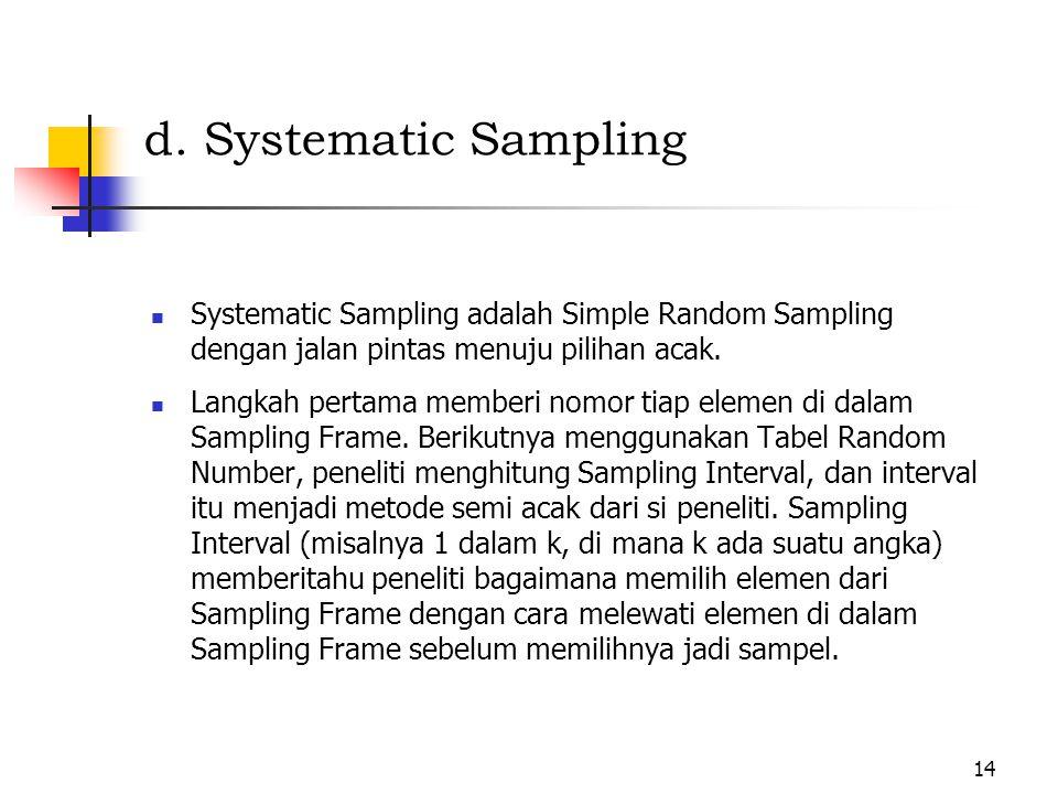 d. Systematic Sampling Systematic Sampling adalah Simple Random Sampling dengan jalan pintas menuju pilihan acak.