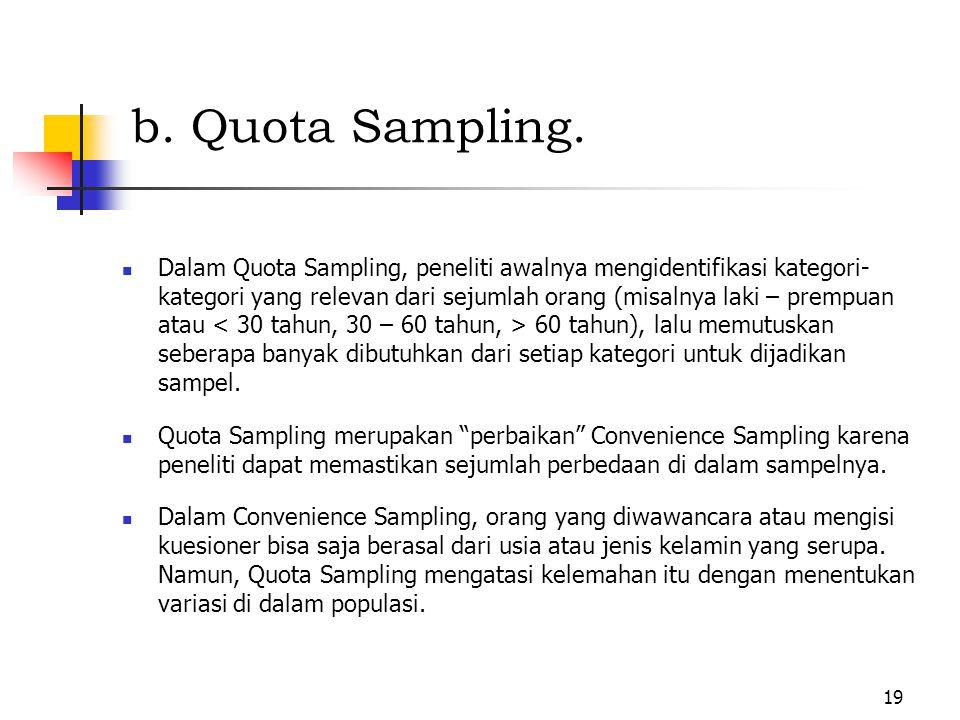 b. Quota Sampling.