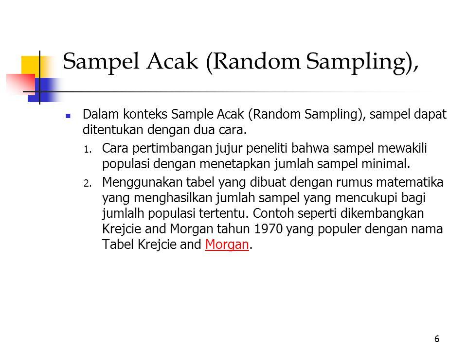 Sampel Acak (Random Sampling),