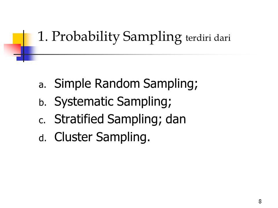 1. Probability Sampling terdiri dari
