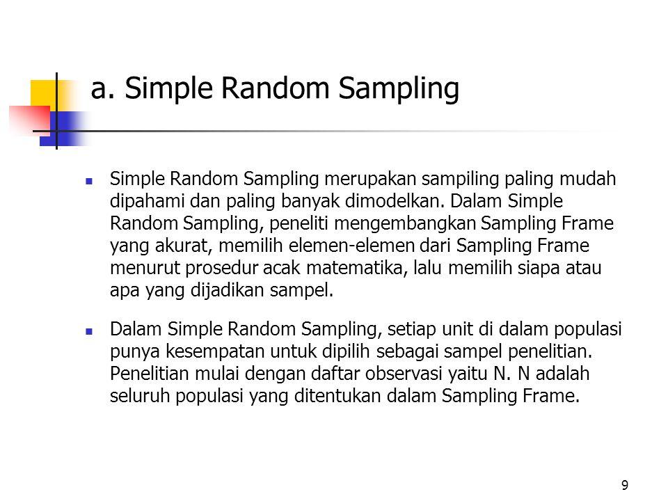 a. Simple Random Sampling