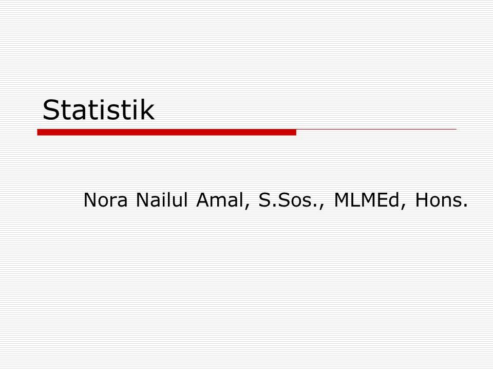 Nora Nailul Amal, S.Sos., MLMEd, Hons.