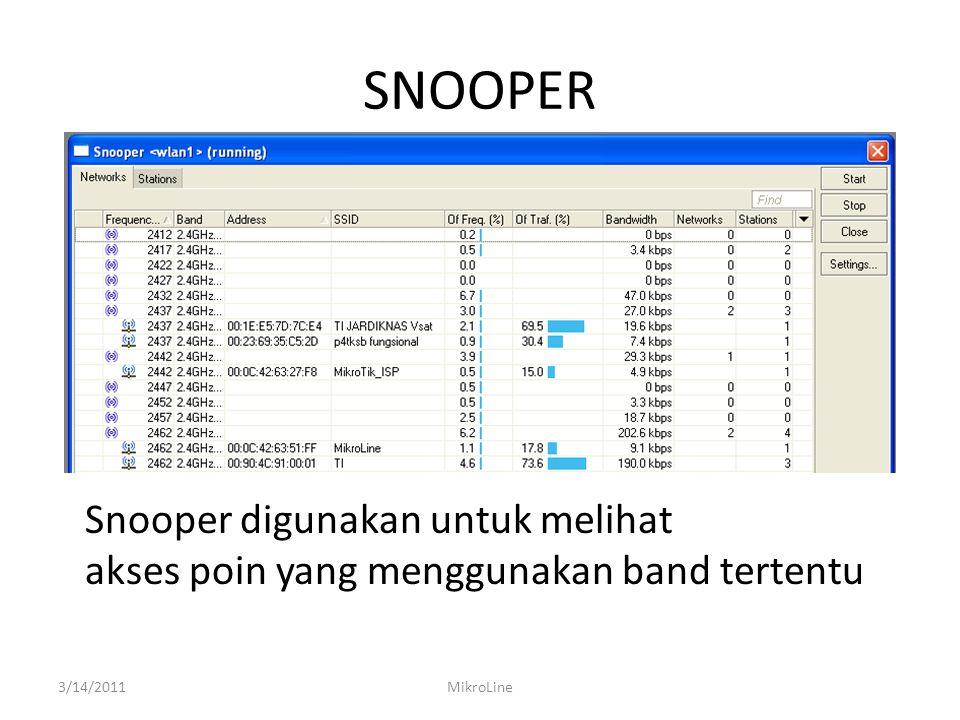SNOOPER Snooper digunakan untuk melihat