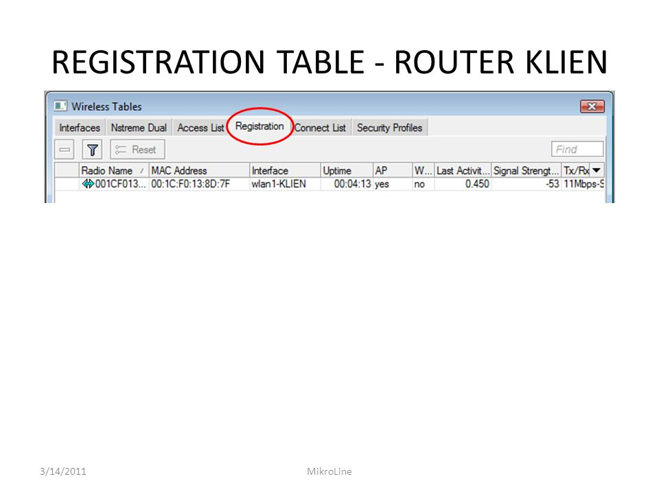 REGISTRATION TABLE - ROUTER KLIEN