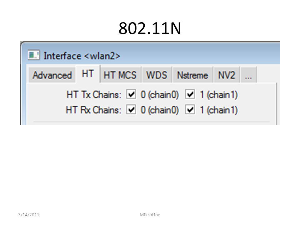 802.11N 3/14/2011 MikroLine