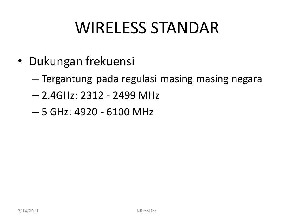 WIRELESS STANDAR Dukungan frekuensi