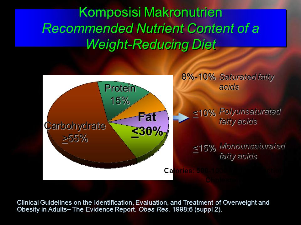 Komposisi Makronutrien Recommended Nutrient Content of a Weight-Reducing Diet