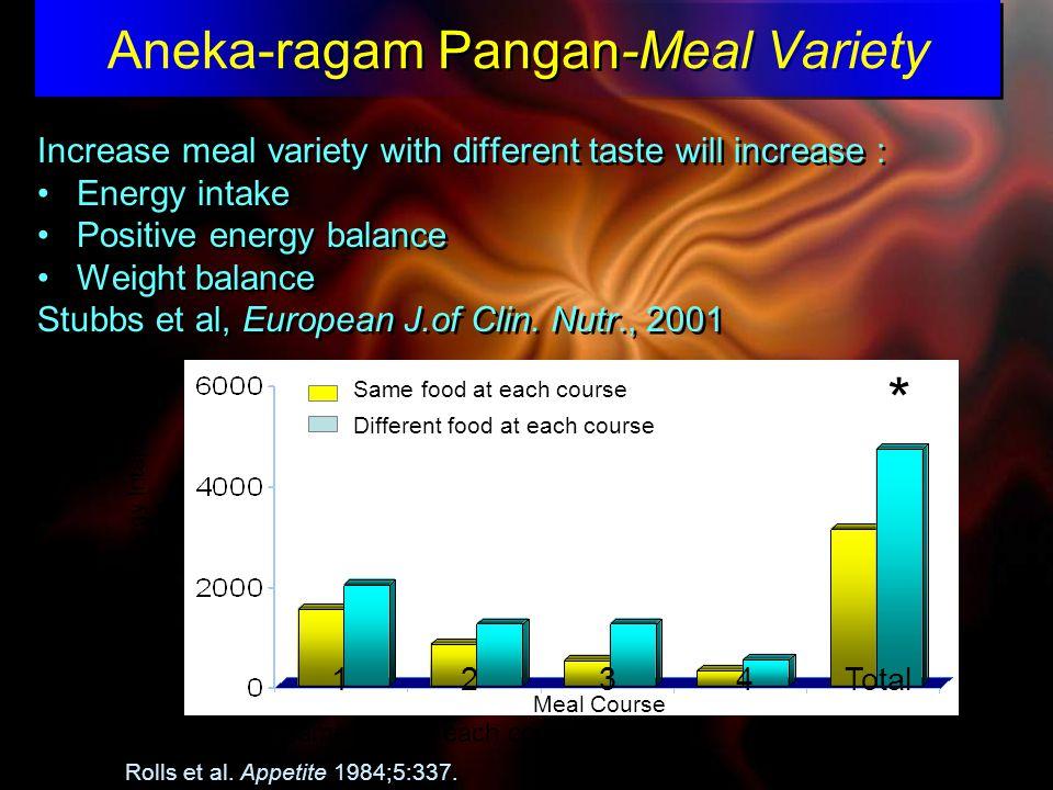 Aneka-ragam Pangan-Meal Variety