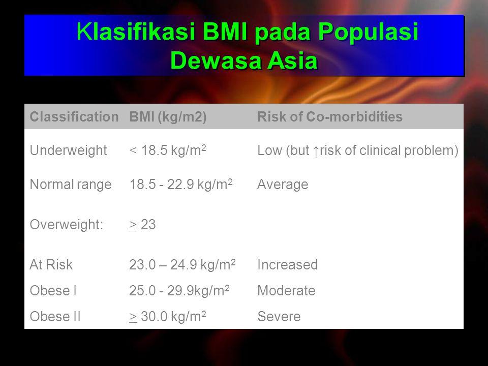 Klasifikasi BMI pada Populasi Dewasa Asia