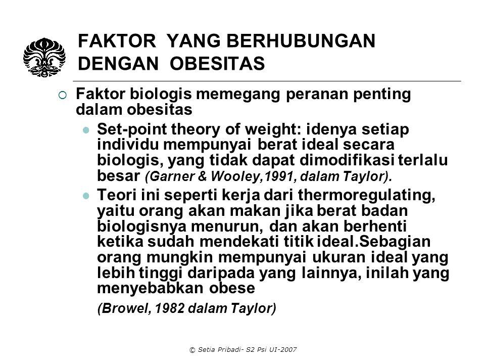 FAKTOR YANG BERHUBUNGAN DENGAN OBESITAS