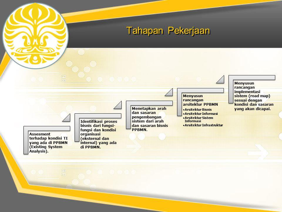 Tahapan Pekerjaan Assesment terhadap kondisi TI yang ada di PPBMN (Existing System Analysis).