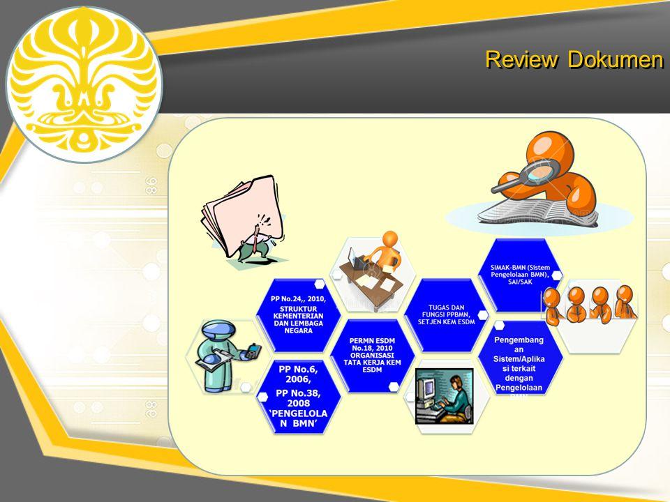 Review Dokumen
