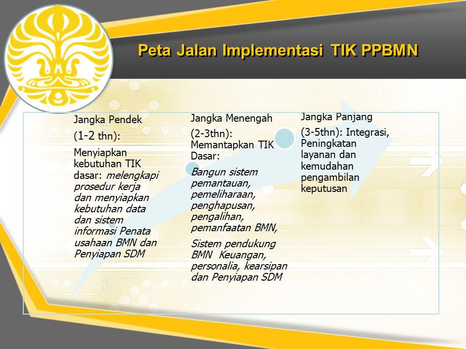 Peta Jalan Implementasi TIK PPBMN