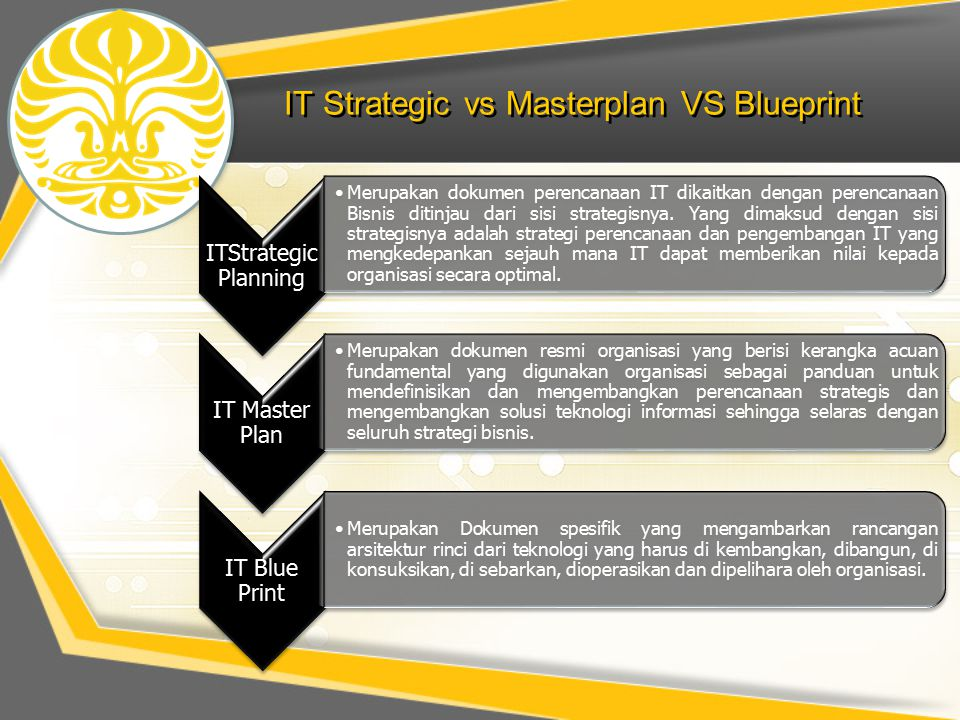 IT Strategic vs Masterplan VS Blueprint