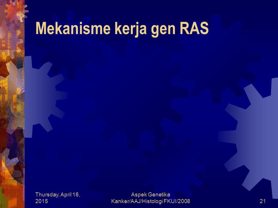 Mekanisme kerja gen RAS