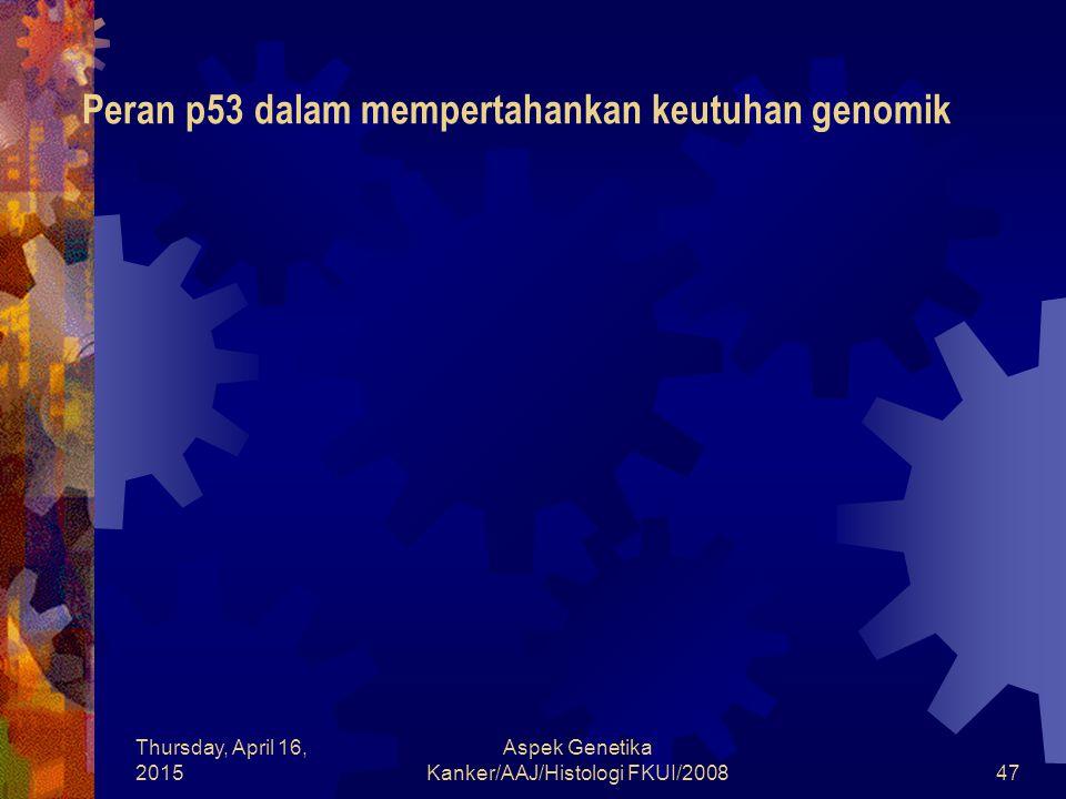 Peran p53 dalam mempertahankan keutuhan genomik