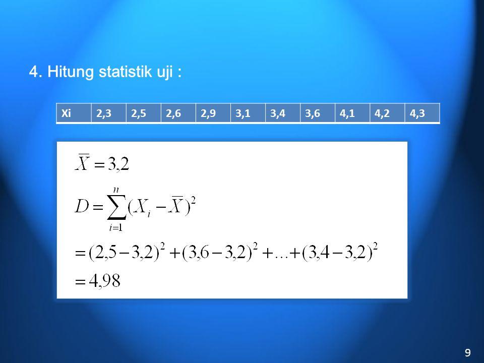 4. Hitung statistik uji : Xi 2,3 2,5 2,6 2,9 3,1 3,4 3,6 4,1 4,2 4,3 9