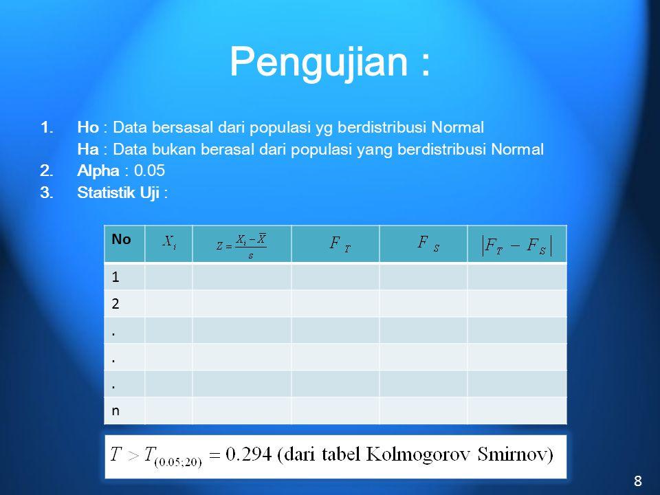 Pengujian : 1. Ho : Data bersasal dari populasi yg berdistribusi Normal. Ha : Data bukan berasal dari populasi yang berdistribusi Normal.