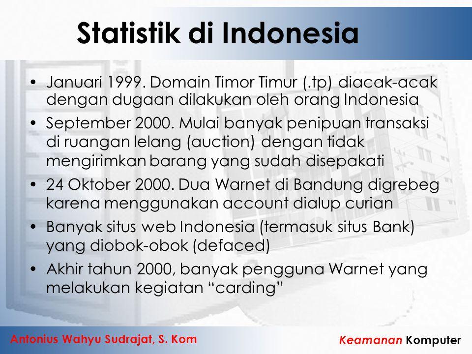 Statistik di Indonesia