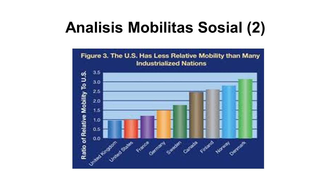 Analisis Mobilitas Sosial (2)