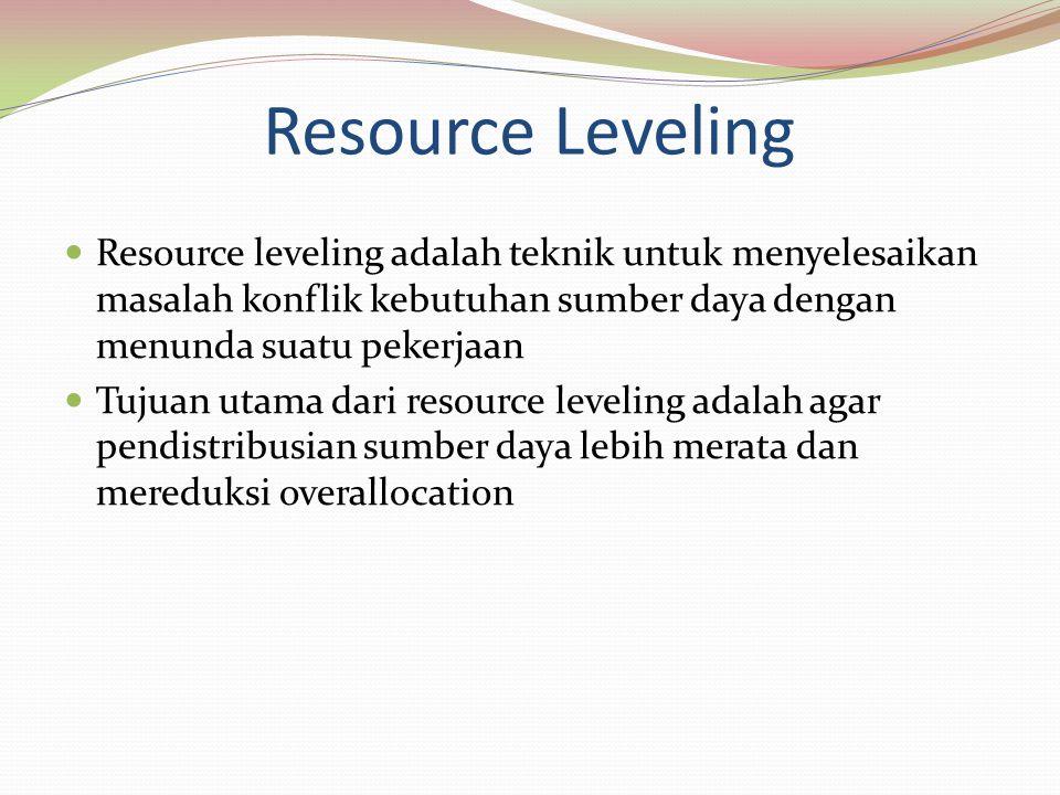 Resource Leveling Resource leveling adalah teknik untuk menyelesaikan masalah konflik kebutuhan sumber daya dengan menunda suatu pekerjaan.