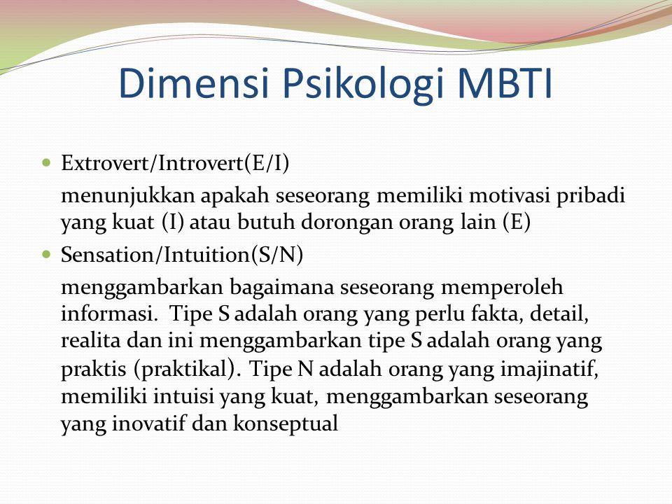 Dimensi Psikologi MBTI