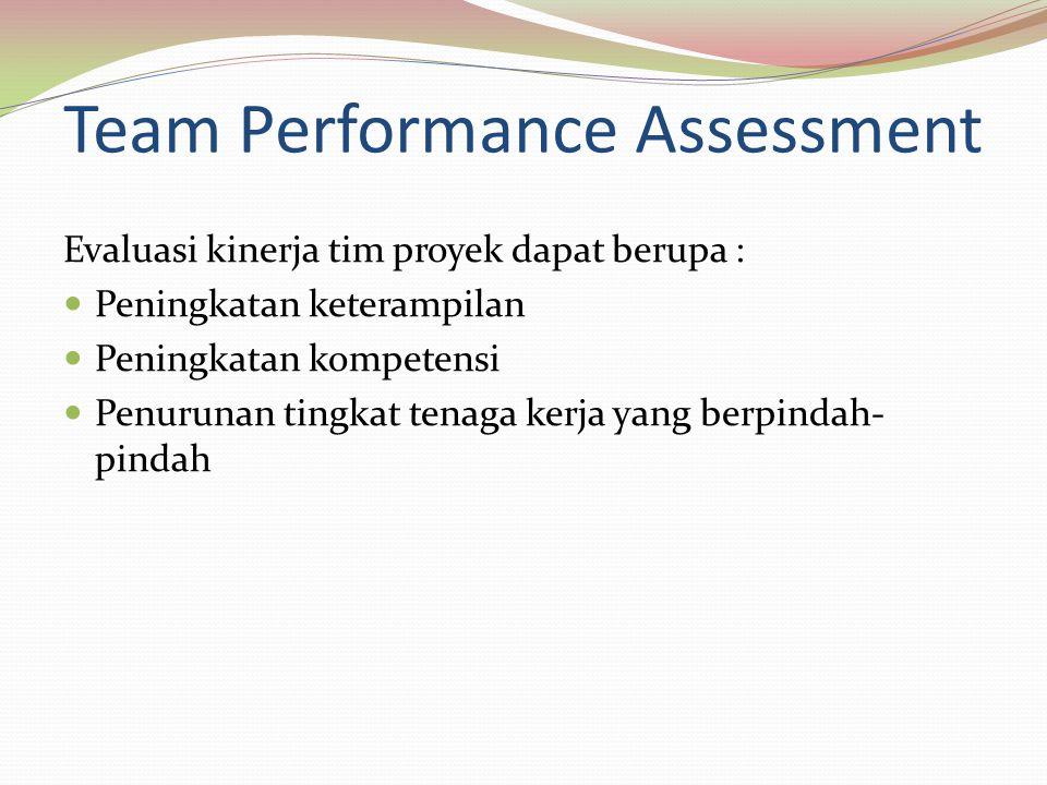 Team Performance Assessment
