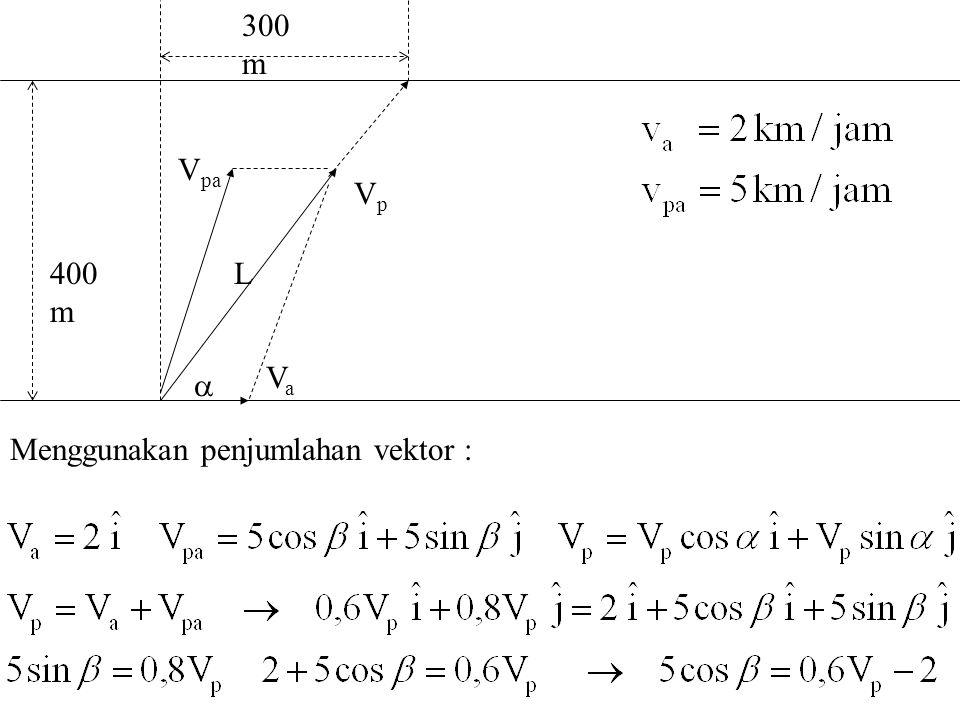300 m Vpa Vp 400 m L Va  Menggunakan penjumlahan vektor :