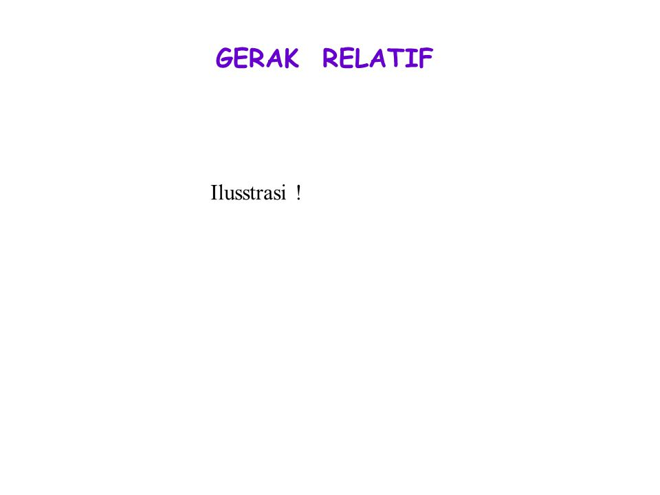 GERAK RELATIF Ilusstrasi !