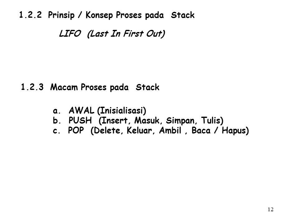 1.2.2 Prinsip / Konsep Proses pada Stack