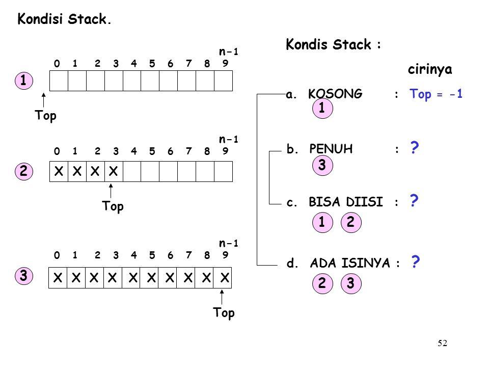 Kondisi Stack. Kondis Stack : cirinya 1 1 3 2 1 2 3 2 3 n-1