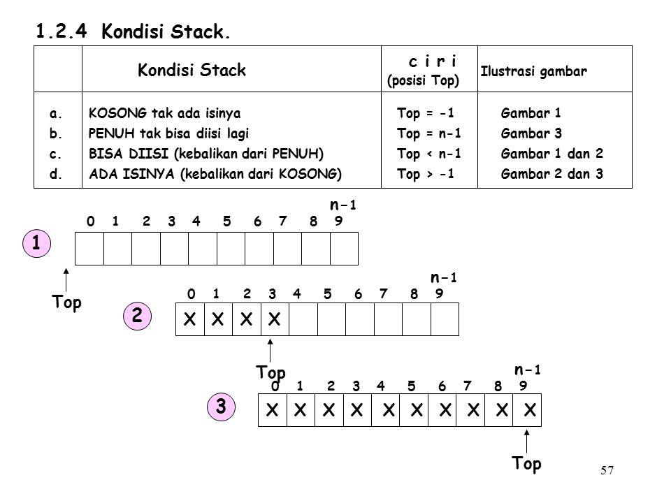 1.2.4 Kondisi Stack. 1 2 3 Kondisi Stack c i r i n-1 n-1 Top X X X X