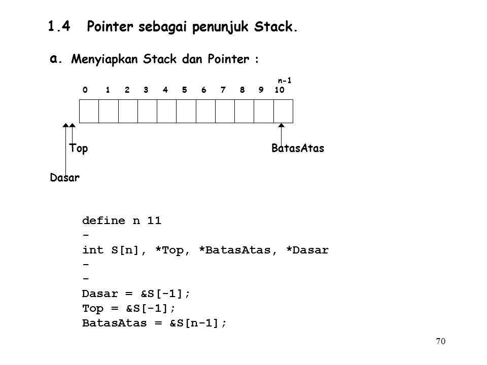 1.4 Pointer sebagai penunjuk Stack.