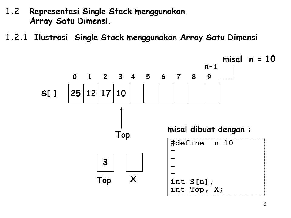 1.2 Representasi Single Stack menggunakan Array Satu Dimensi.
