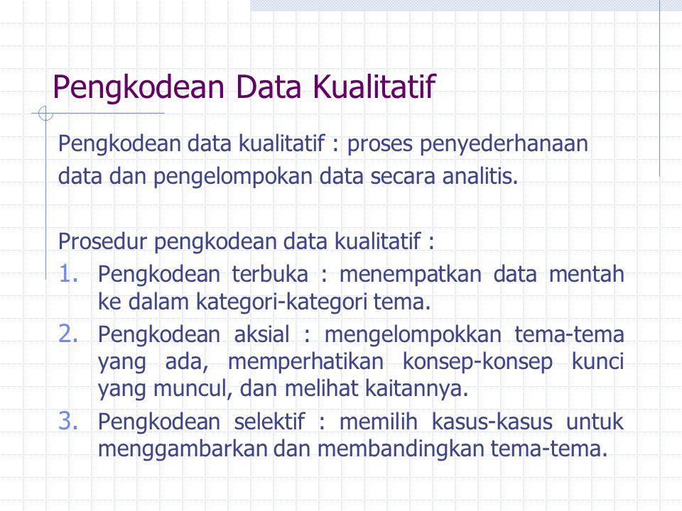 Pengkodean Data Kualitatif
