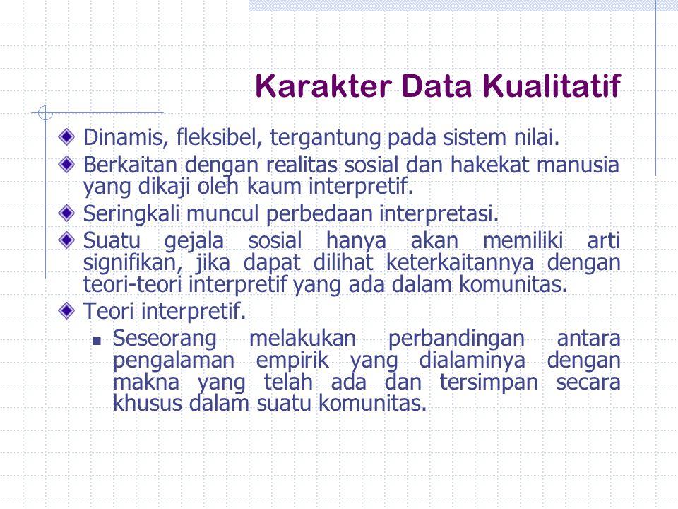 Karakter Data Kualitatif