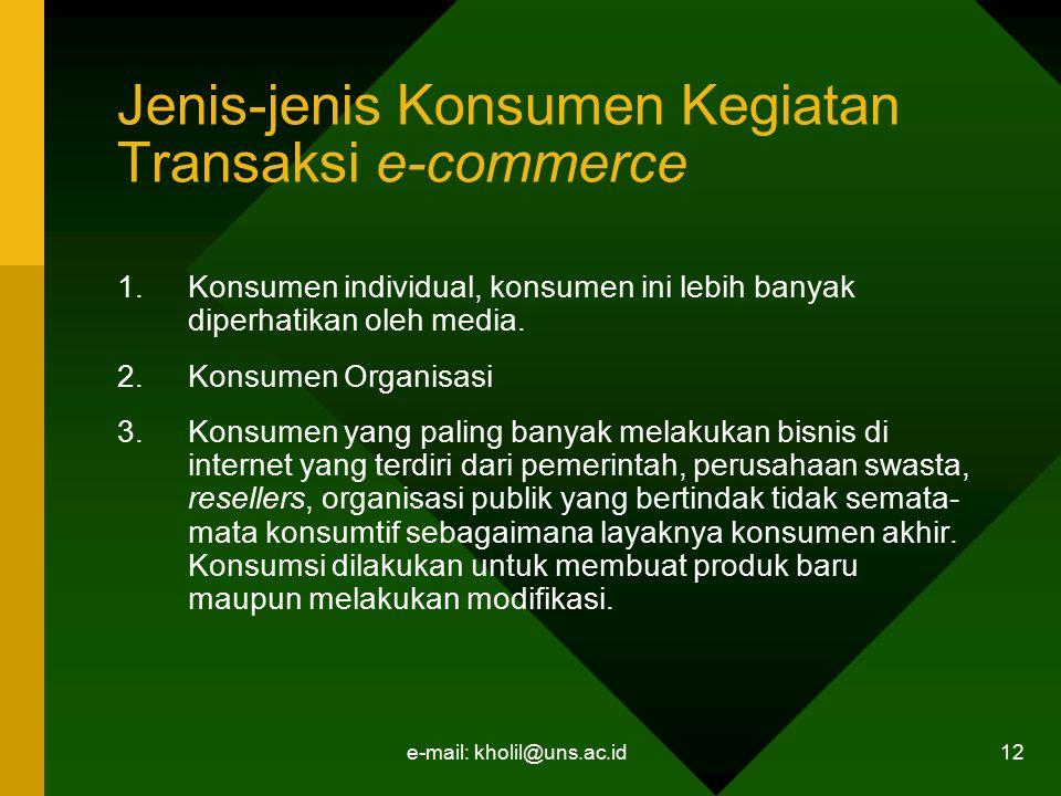 Jenis-jenis Konsumen Kegiatan Transaksi e-commerce