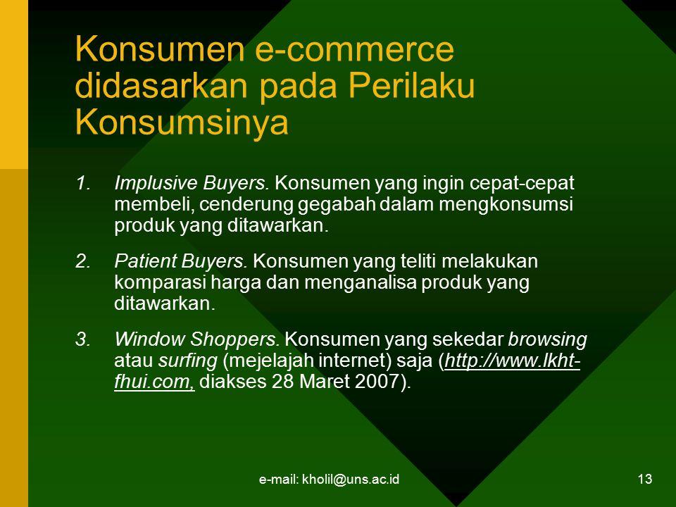 Konsumen e-commerce didasarkan pada Perilaku Konsumsinya