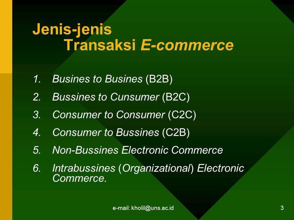 Jenis-jenis Transaksi E-commerce