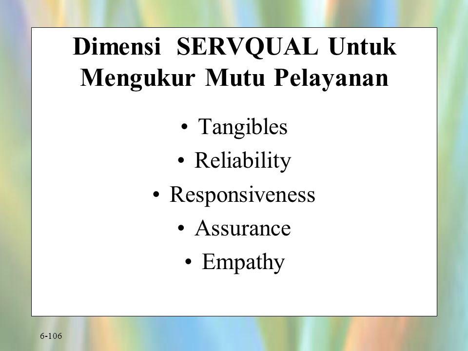 Dimensi SERVQUAL Untuk Mengukur Mutu Pelayanan
