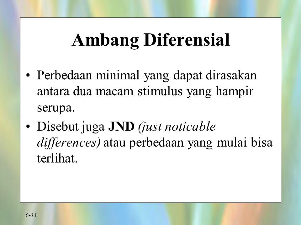 Ambang Diferensial Perbedaan minimal yang dapat dirasakan antara dua macam stimulus yang hampir serupa.
