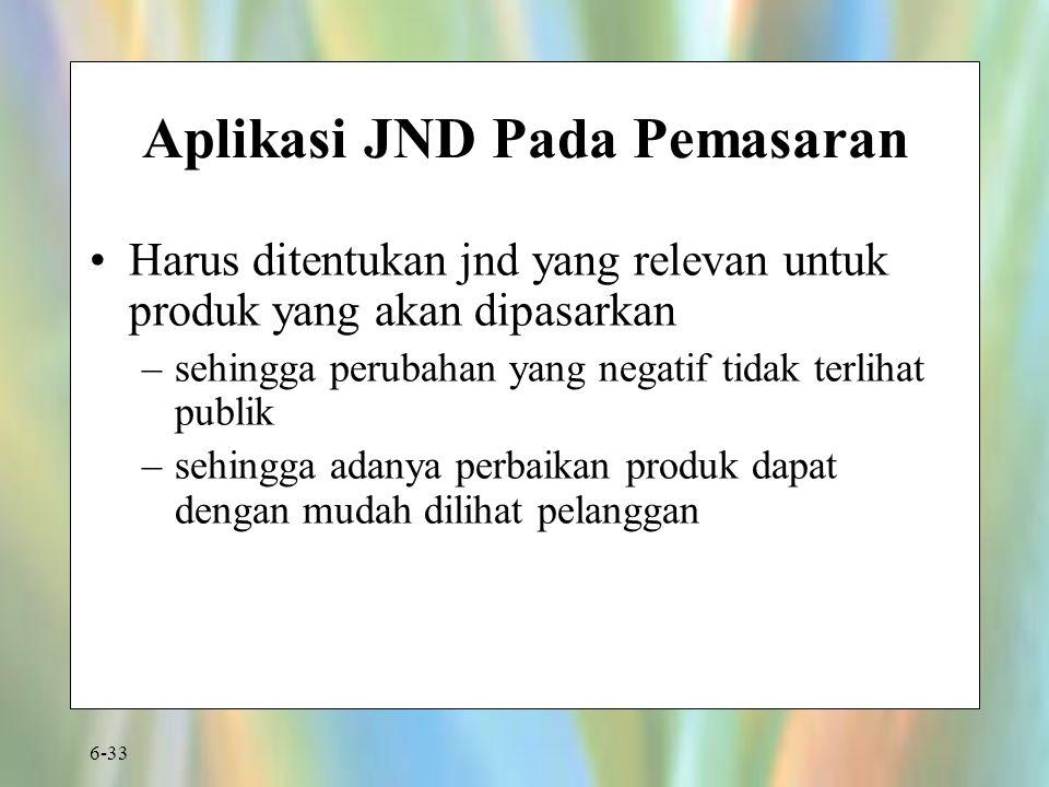 Aplikasi JND Pada Pemasaran