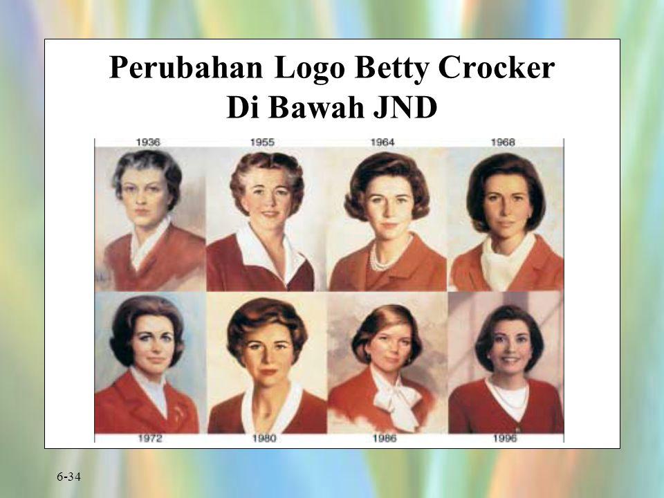 Perubahan Logo Betty Crocker Di Bawah JND