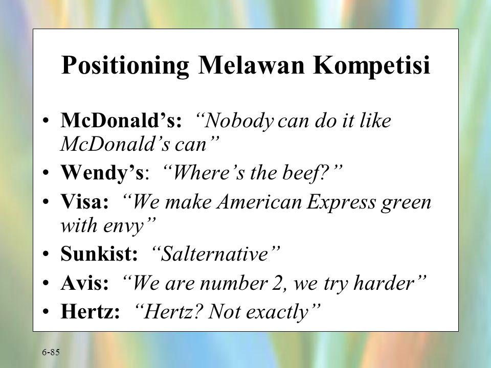 Positioning Melawan Kompetisi
