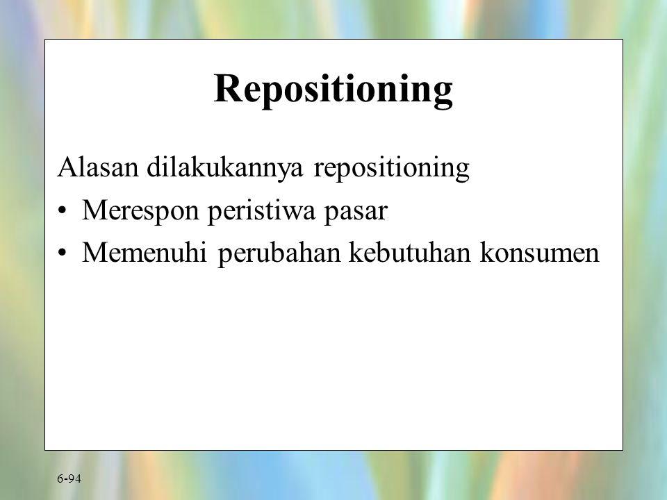 Repositioning Alasan dilakukannya repositioning