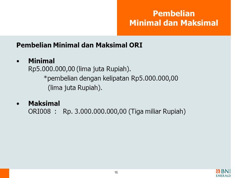 Pembelian Minimal dan Maksimal