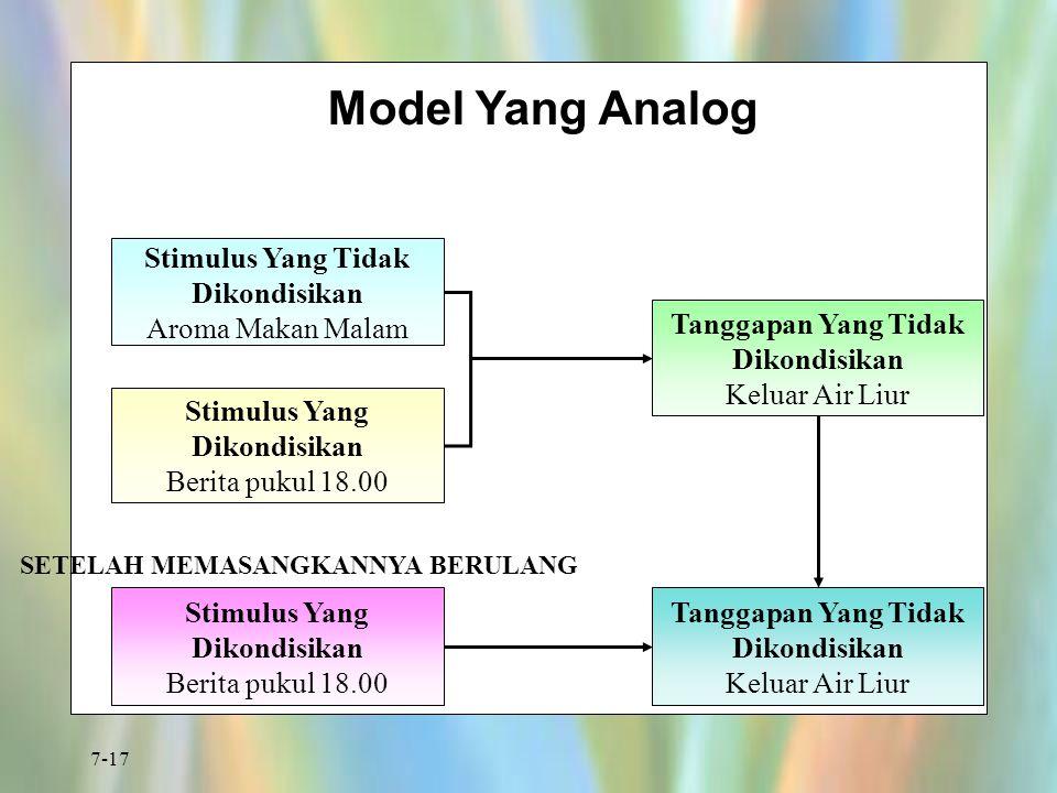 Model Yang Analog Stimulus Yang Tidak Dikondisikan Aroma Makan Malam